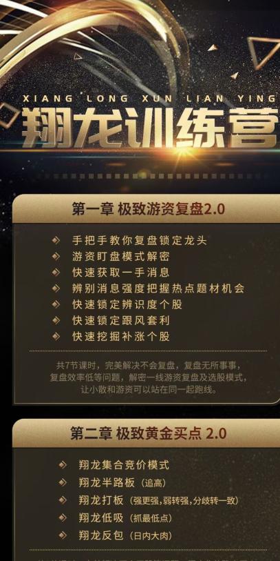 翔龙训练营2021年7月课程